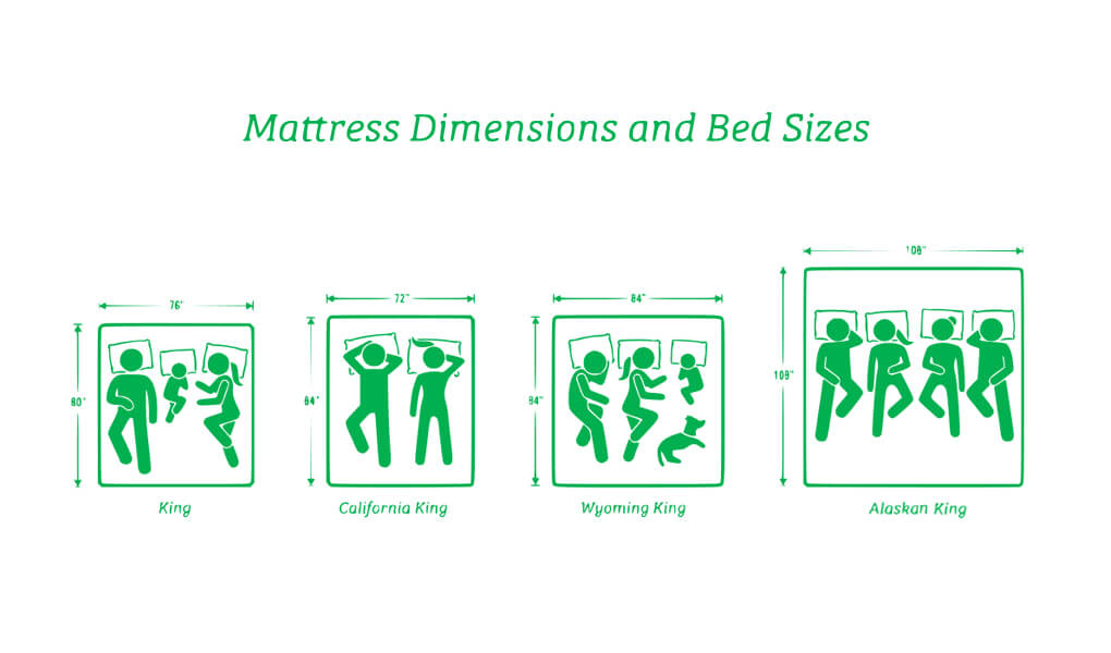 mattress size contrast of Alaskan king, Wyoming King and California King