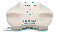 Lunderg CPAP Pillow small